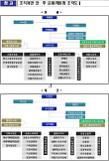 금융위 조직 개편 단행…핵심은 소비자 보호‧금융 혁신