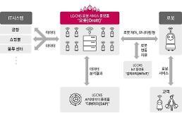LG CNS, 로봇 서비스 플랫폼 '오롯(Orott)' 출시