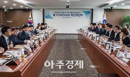 가스공사, 시민참여형 KOGAS 혁신위원회 개최