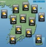 [오늘의 날씨 예보] 낮 최고 37도 연일 폭염+열대야…태풍 영향 있을까