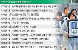 삼성ㆍ반올림 백혈병 분쟁 중재안 성패, 재발 방지ㆍ사회공헌 좌우