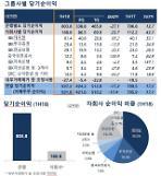 IBK기업은행 상반기 9372억 순익...반기 기준 7년 만에 최고 실적