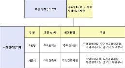국토부-서울시 협의체 무한 운영…집값 불안 두고는 시각차