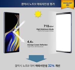 삼성 갤노트9 디스플레이, 미국서 엑설런트A+ 평가... 최고 화질