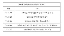 """주휴수당 후폭풍 """"최저임금 사실상 1만원 넘었다""""…소상공인, 헌법소원 등 고려"""