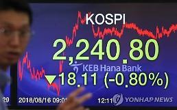 [주간증시결산] 터키발 금융불안에 흔들린 코스피(전문)