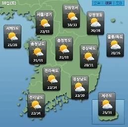 [오늘의 날씨 예보] 열대야 해소? 19일까지만, 이후 다시 폭염 시작될 듯