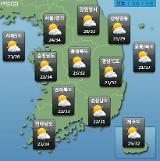 [오늘의 날씨] 태풍 솔릭 영향 받나…전라도 '폭염특보'