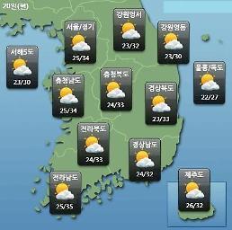 [오늘의 날씨 예보] 낮 최고 기온 33도…폭염 확대 발표 가능성도