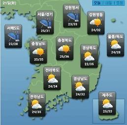 [오늘의 날씨 예보] 중부지방 최고 50mm 비…태풍 솔릭영향은 내일부터