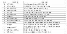 [인천시] 인하대 산학협력단 주관 중소기업 problem Solving 경진대회 개최