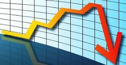 무역전쟁으로 '위기'맞았나…올해 중국 경제성장률, 6.6% 둔화 전망