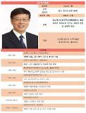 [시진핑시대 금융엘리트 120인]⑪ 증시 폭락시 투입… 中 궈자두이 구원투수 중앙회금공사