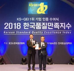벤츠 코리아, 한국품질만족지수 애프터세일즈 서비스 부문 3년 연속 1위
