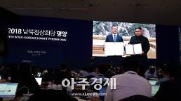 [영상/평양 남북정상회담] 文-金, 정상회담 마치고 합의문 서명