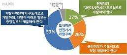 [경기도] 남북평화협력사업 최우선 추진분야는 교통·인프라
