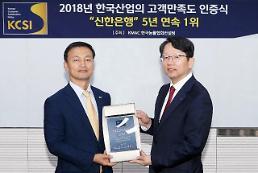 신한銀, 2018년 한국산업의 고객만족도(KCSI) 은행산업 5년 연속 1위