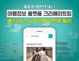크리에이트립, 한국 방문 외국인 관광 상점 예약자 수 8만명 돌파
