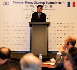 코트라, 프랑스 기반 삼아 중소중견기업 유럽시장 진출 돕는다