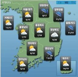 [내일 날씨] 전국 대체로 맑지만 쌀쌀해져…강원 영동, 동해안 일부 비
