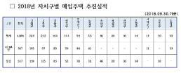 매입임대주택 공급 2배 늘린다는 서울시...낮은 입주율 해결은?