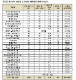 [2018 국감] 제윤경 국책연구원 6명중 1명은 투잡족…전수조사 필요