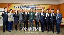 경북관광공사-한국철도공사 경북본부, 업무협약 체결
