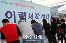 서천군, 2018년도 맞춤 일자리 한마당 개최