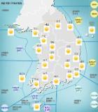 [날씨] 내일 날씨 '맑음'…기온차 커