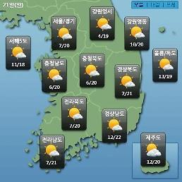 [오늘의 날씨 예보] 전국 맑음, 낮 최고 21도…미세먼지 농도 WHO기준 한때 나쁨~나쁨