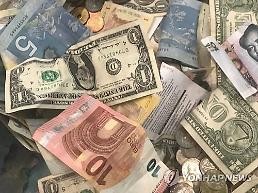 원‧달러 환율 미‧중무역분쟁 우려 등에 상승