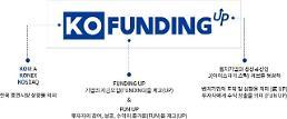 한국크라우드투자, 벤처캐피털협회서 벤처기업 인증