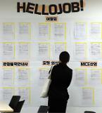 """KDI, """"2014년 이후 실업률 상승 요인, 일자리 부족과 산업 미스매치 탓"""