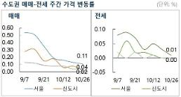 서울 아파트 가격 상승폭 둔화… 전세 문의도 잠잠