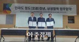 전남중소기업진흥원 전라도 정도 천년 상생협력 협약
