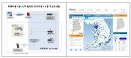 인천시, 사물인터넷(IOT)기반 다중이용시설 공기질 관리시스템 구축 추진중
