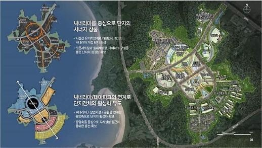 IFEZ,을왕산 IFUS HILL, 경제자유구역 재지정 개발계획 수립 본격 착수