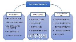 [학생마이크] 미시경제학의 한 분야, 정보경제학은 무엇일까?