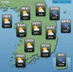 [오늘의 날씨 예보] 미세먼지 나쁨, 마스크 필수!…강원영동 경북북부동해안 10mm 비