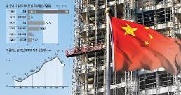 [이수완의 국제레이더] [영상] 부동산 거품이 중국 경제 시한폭탄 키운다