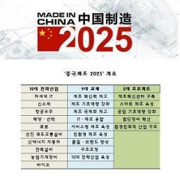 [창간특집]중국의 꿈 가로막는 미국의 벽…중국제조 2025의 실체