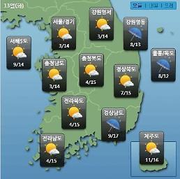 [오늘의 날씨 예보] 수능 D-2 아침 0도, 낮 17도 큰 일교차 주의…전국 곳곳 비