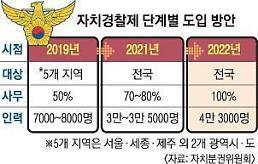 내년부터 인천에서는 자치경찰을 볼수 있다(?)