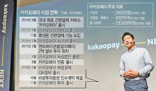 """류영준 대표 """"5년 내 카카오페이 결제액 2.3조원→100조원 목표"""""""