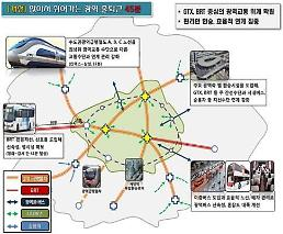 대도시권광역교통위원회' 내년 3월 출범…수도권 등 광역교통 총괄