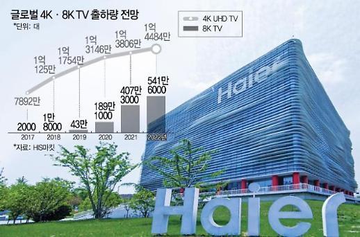 중국산 30만원대 4K TV, 국내 TV시장 틈새 공략