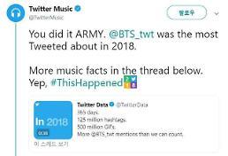 방탄소년단, 2018년 전세계에서 가장 많이 트윗된 계정···전세계적인 영향력 입증