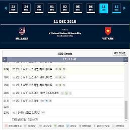 우천경기 변수 베트남-말레이시아 축구 중계,  SBS스포츠·온에어 오후 9시15분부터…FIFA 랭킹은?