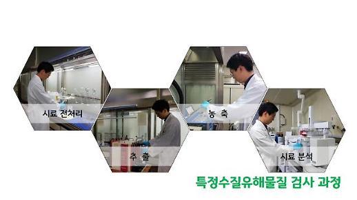 경기도보건硏, 산업폐수 수질오염물질 검사 대폭 강화
