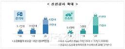 [2019 업무보고] 환경부, 미세먼지 총력대응…통합 물관리 본격화